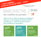 barometredesmobilitesauquotidien2019_capture-du-2021-02-04-09-48-26.png