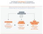 guidepourunemobilitequotidiennebascarbo_capture-du-2021-07-27-13-49-04.png